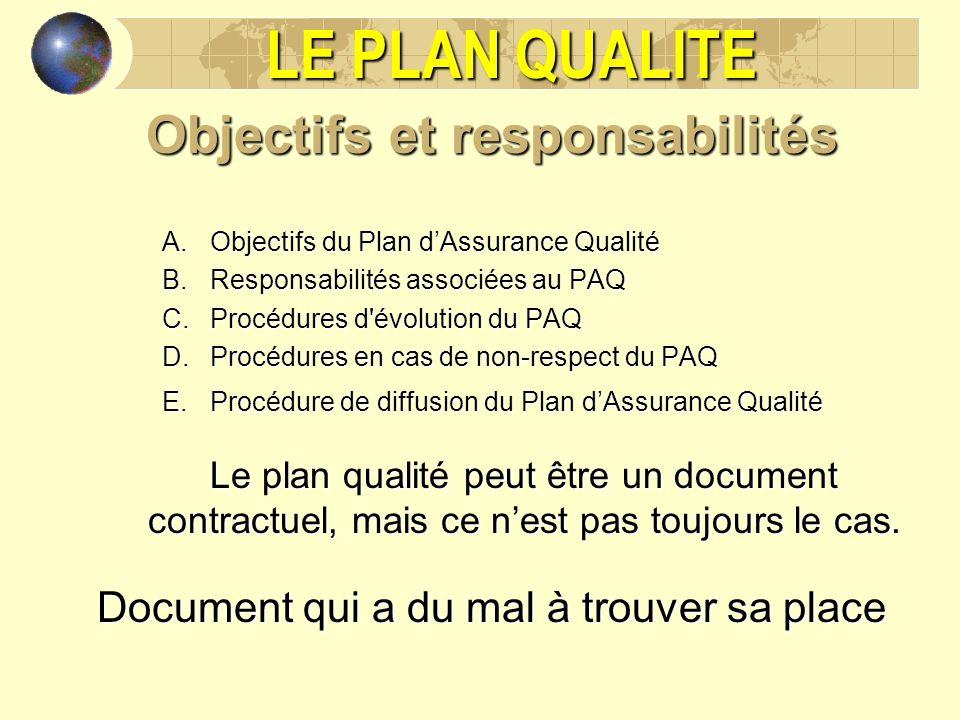 Objectifs et responsabilités