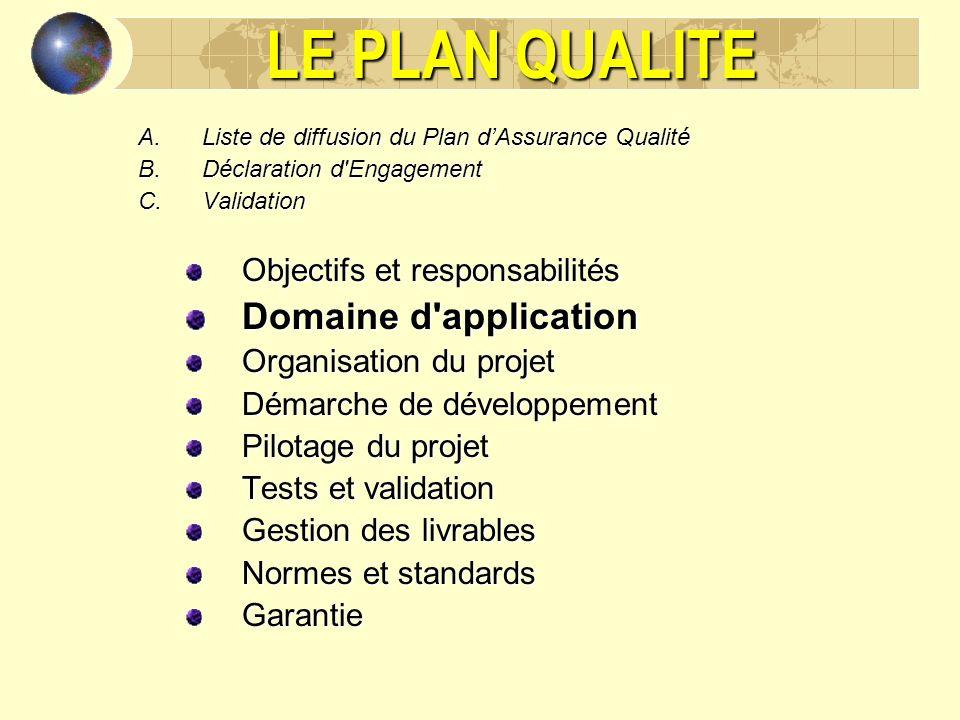 LE PLAN QUALITE Domaine d application Objectifs et responsabilités