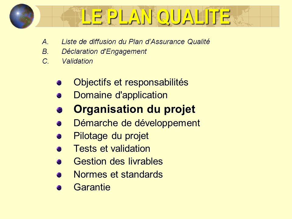 LE PLAN QUALITE Organisation du projet Objectifs et responsabilités
