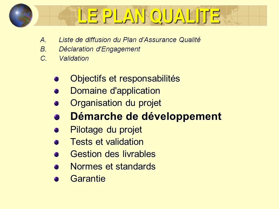 LE PLAN QUALITE Démarche de développement Objectifs et responsabilités