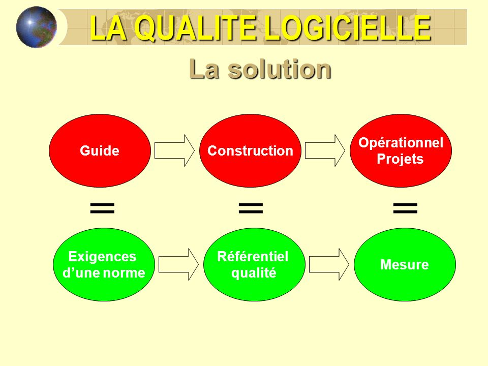 = = = LA QUALITE LOGICIELLE La solution Guide Construction