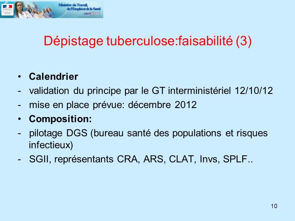 Dépistage tuberculose:faisabilité (3)