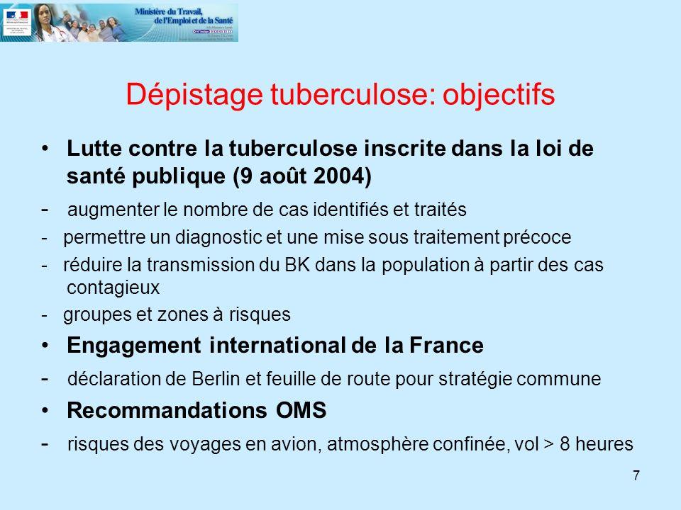 Dépistage tuberculose: objectifs
