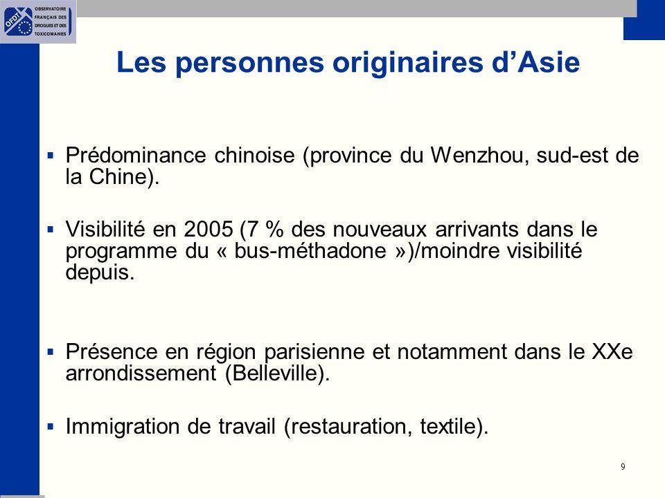 Les personnes originaires d'Asie