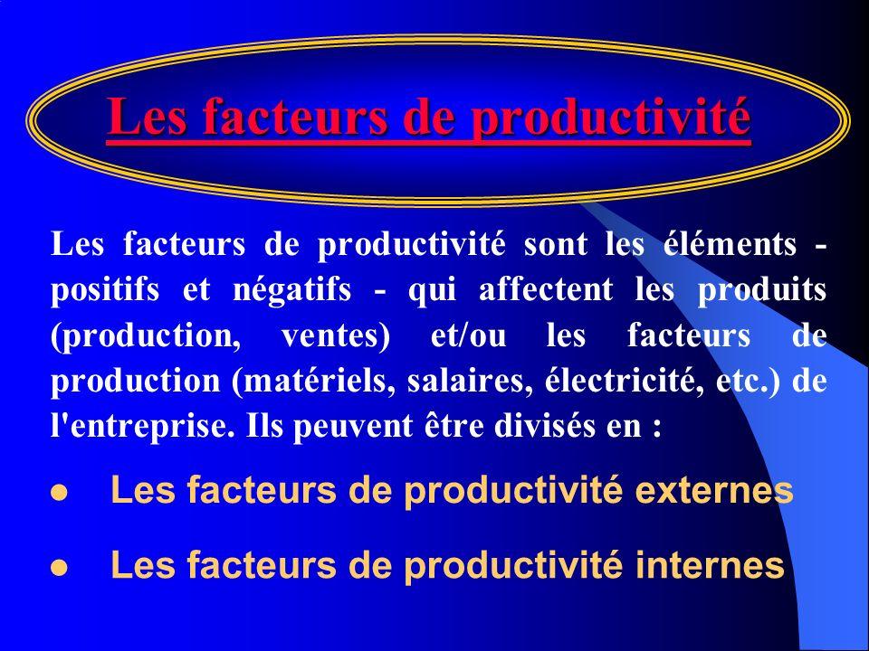 Les facteurs de productivité