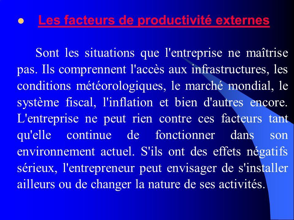 Les facteurs de productivité externes
