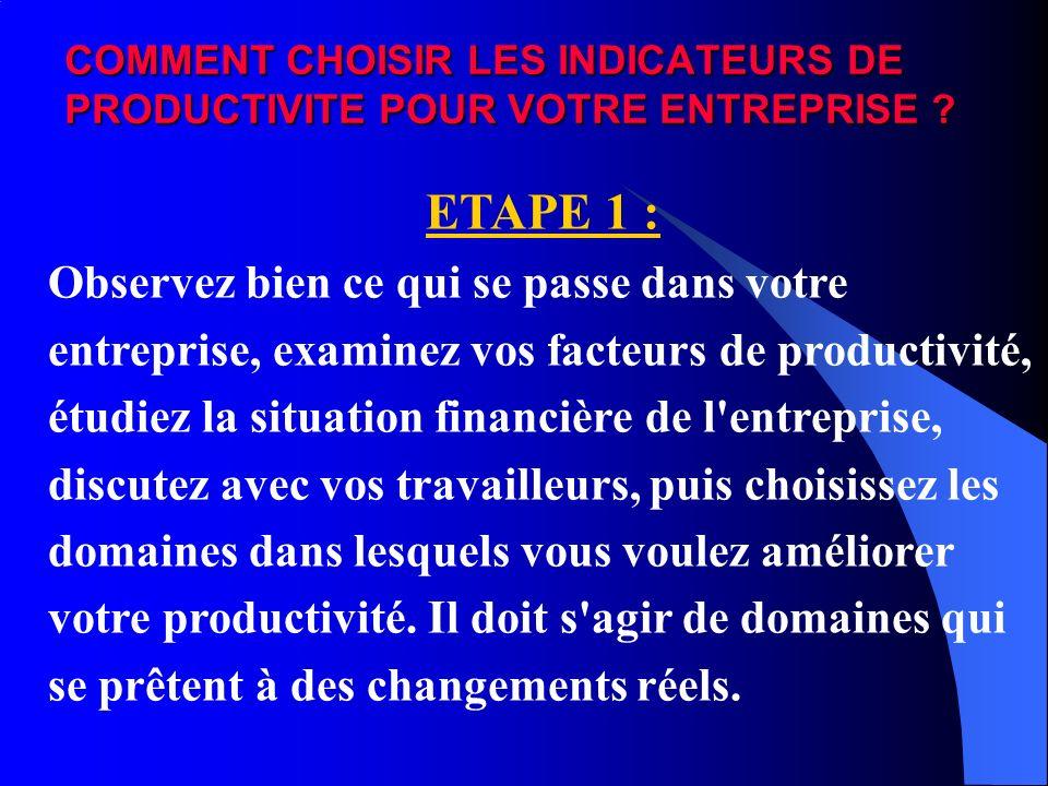COMMENT CHOISIR LES INDICATEURS DE PRODUCTIVITE POUR VOTRE ENTREPRISE