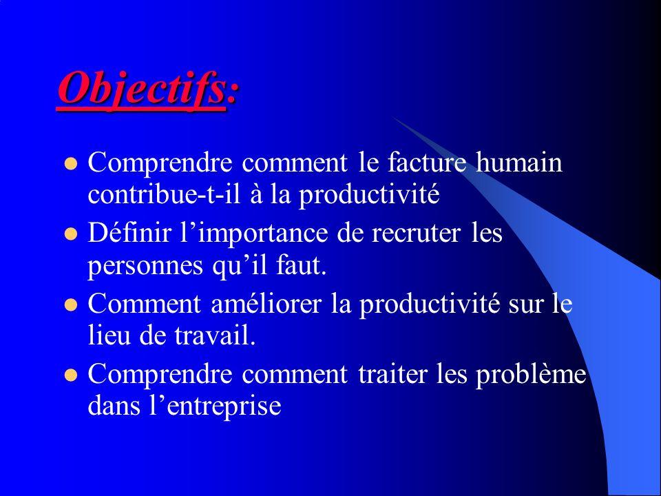 Objectifs: Comprendre comment le facture humain contribue-t-il à la productivité. Définir l'importance de recruter les personnes qu'il faut.