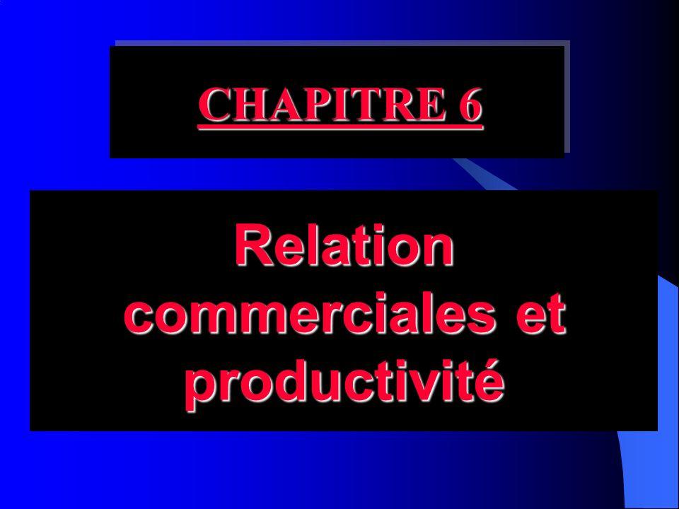Relation commerciales et productivité