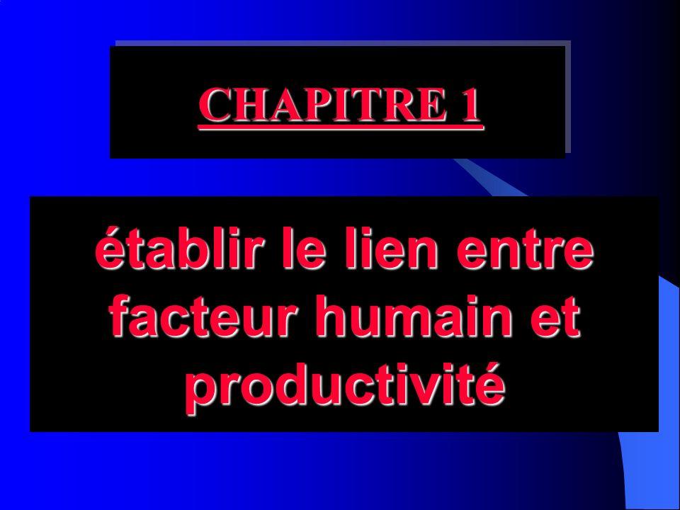 établir le lien entre facteur humain et productivité