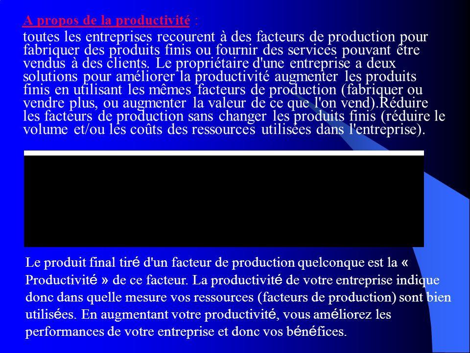 A propos de la productivité :