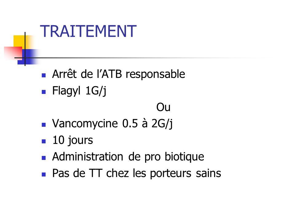 TRAITEMENT Arrêt de l'ATB responsable Flagyl 1G/j Ou