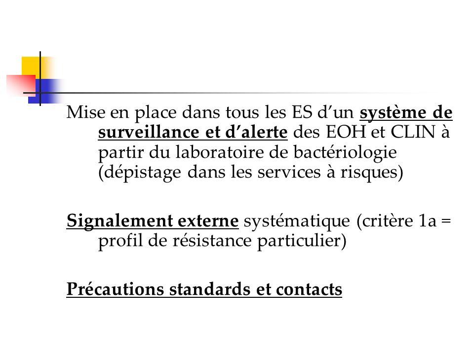 Mise en place dans tous les ES d'un système de surveillance et d'alerte des EOH et CLIN à partir du laboratoire de bactériologie (dépistage dans les services à risques)