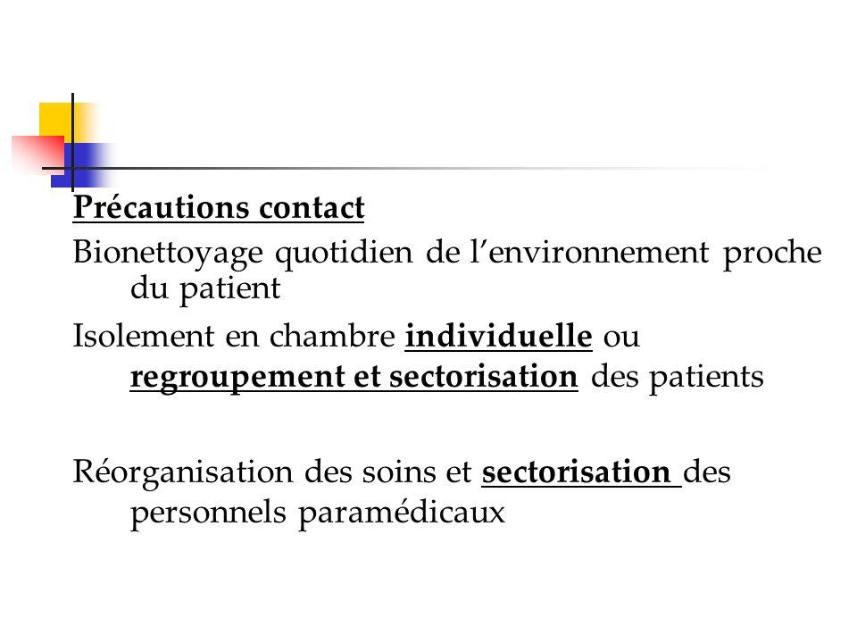 Précautions contact Bionettoyage quotidien de l'environnement proche du patient.