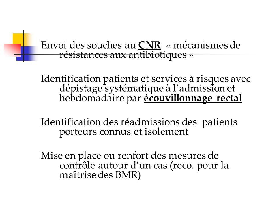 Envoi des souches au CNR « mécanismes de résistances aux antibiotiques »