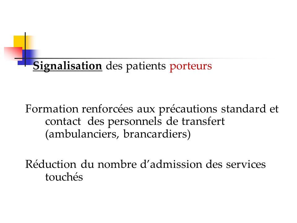 Réduction du nombre d'admission des services touchés