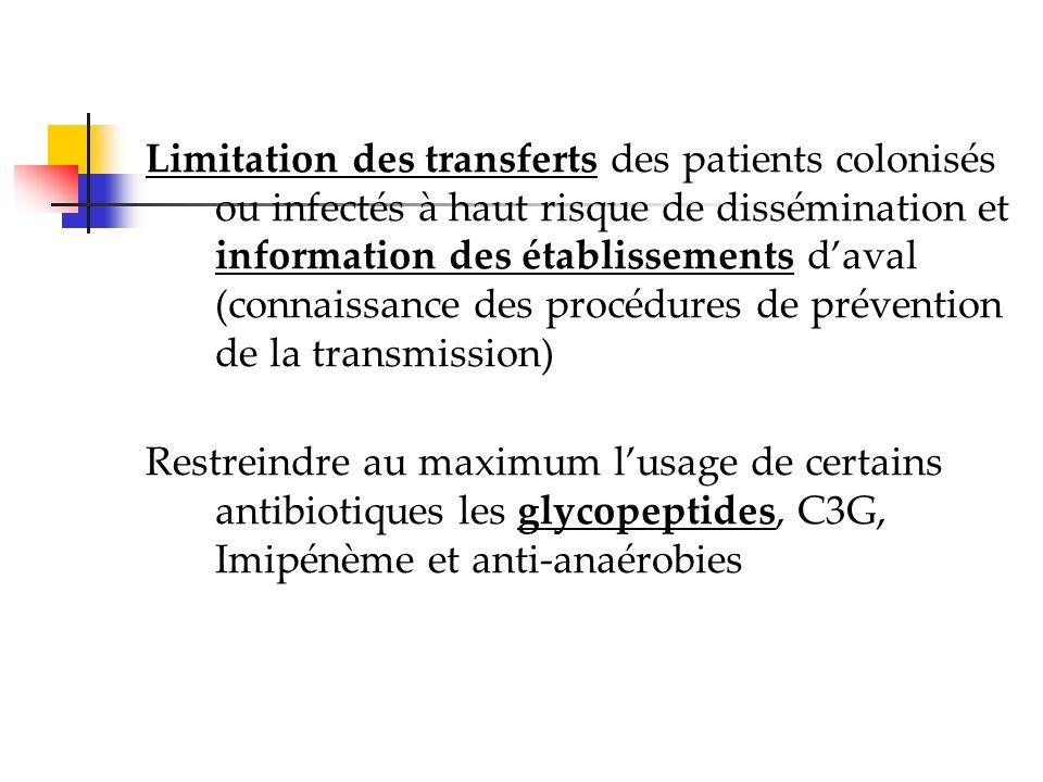 Limitation des transferts des patients colonisés ou infectés à haut risque de dissémination et information des établissements d'aval (connaissance des procédures de prévention de la transmission)