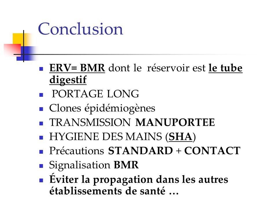 Conclusion ERV= BMR dont le réservoir est le tube digestif
