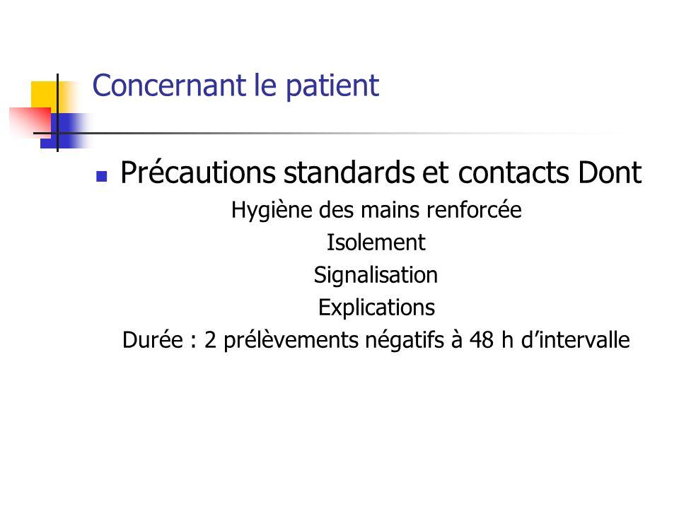 Précautions standards et contacts Dont
