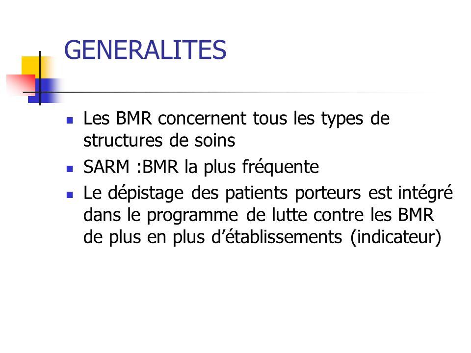 GENERALITES Les BMR concernent tous les types de structures de soins