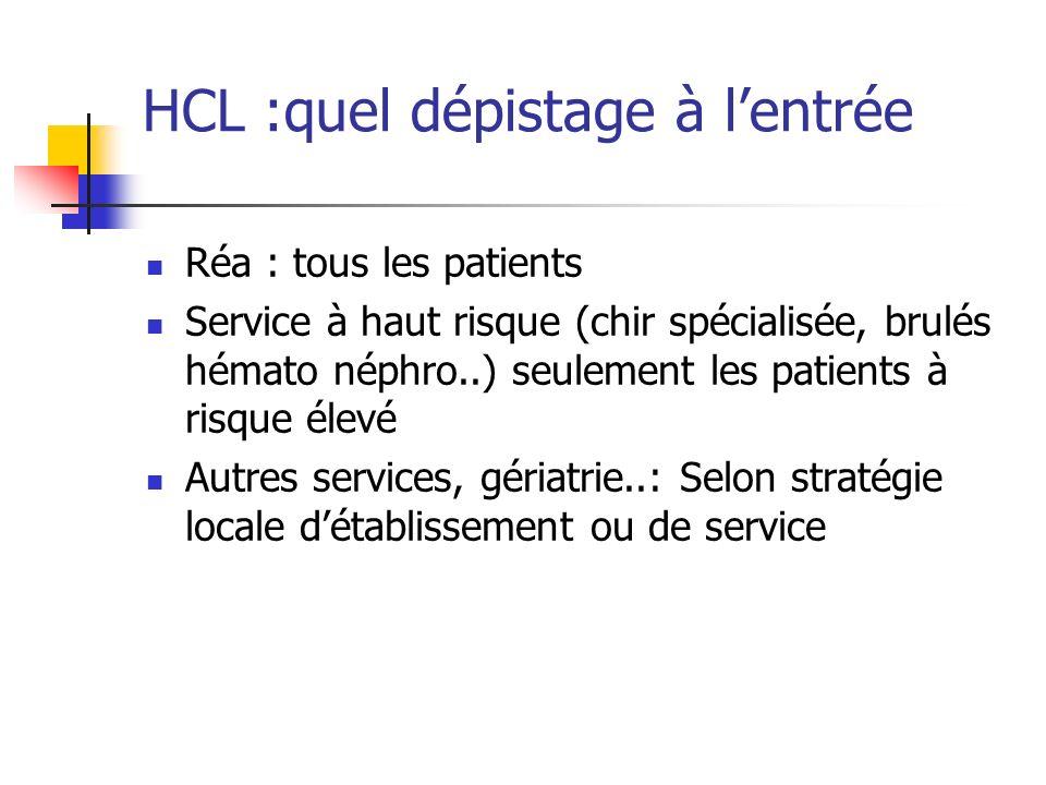 HCL :quel dépistage à l'entrée