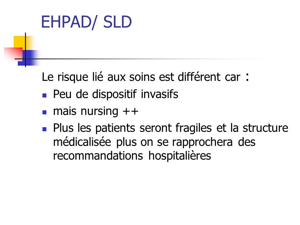 EHPAD/ SLD Le risque lié aux soins est différent car :