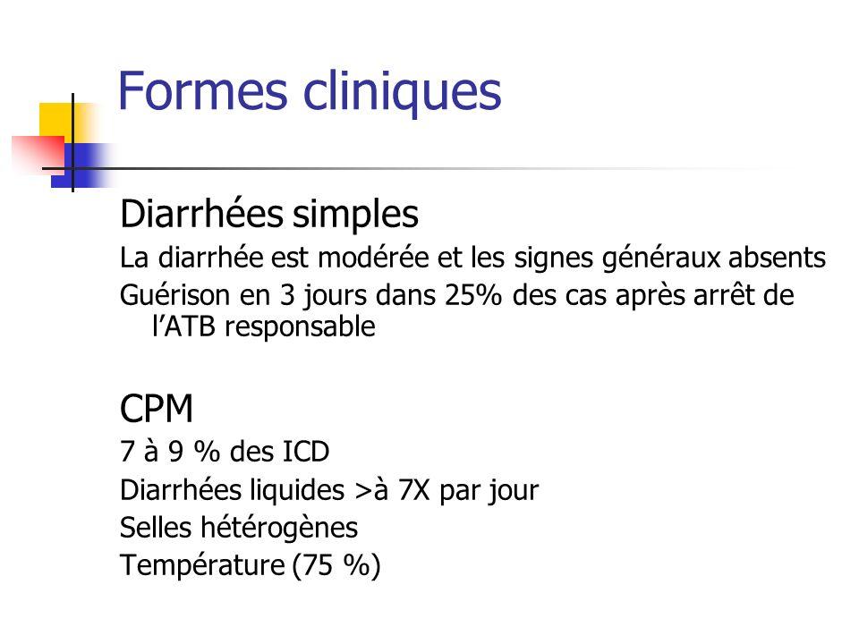 Formes cliniques Diarrhées simples CPM