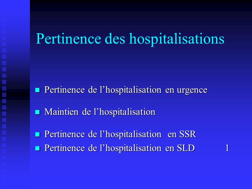Pertinence des hospitalisations