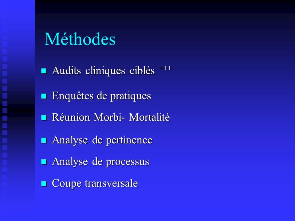 Méthodes Audits cliniques ciblés +++ Enquêtes de pratiques