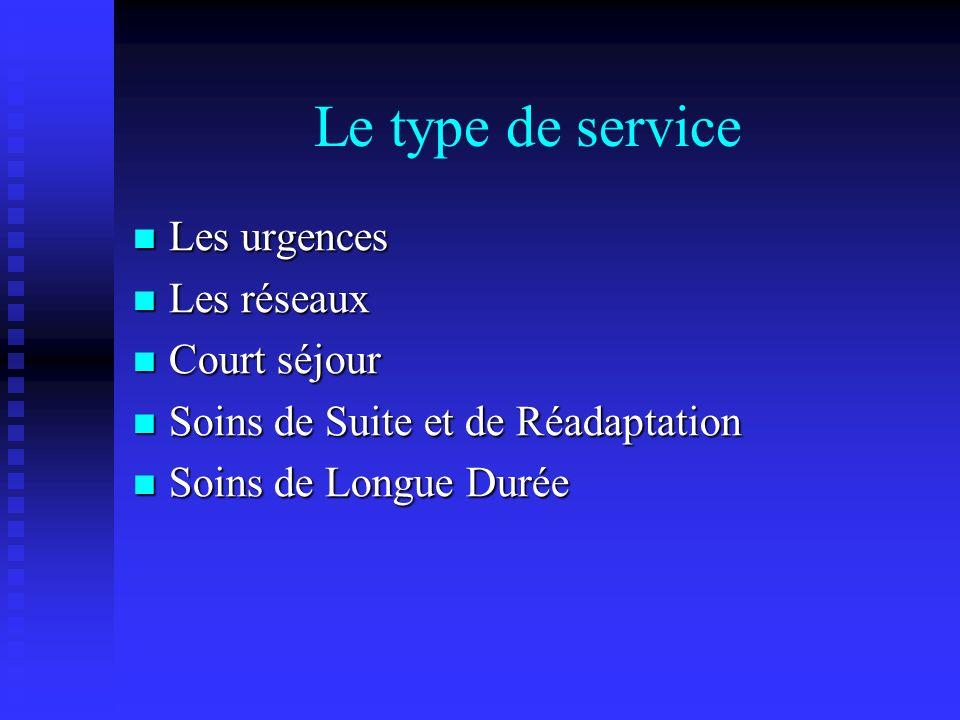 Le type de service Les urgences Les réseaux Court séjour