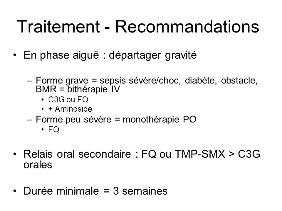 Traitement - Recommandations