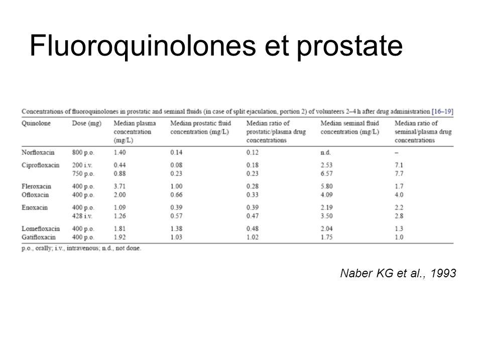 Fluoroquinolones et prostate