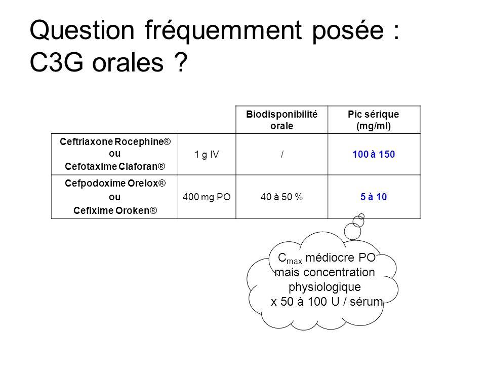 Question fréquemment posée : C3G orales