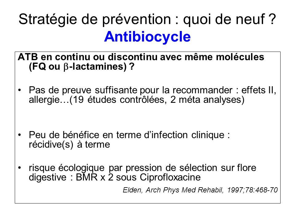 Stratégie de prévention : quoi de neuf Antibiocycle
