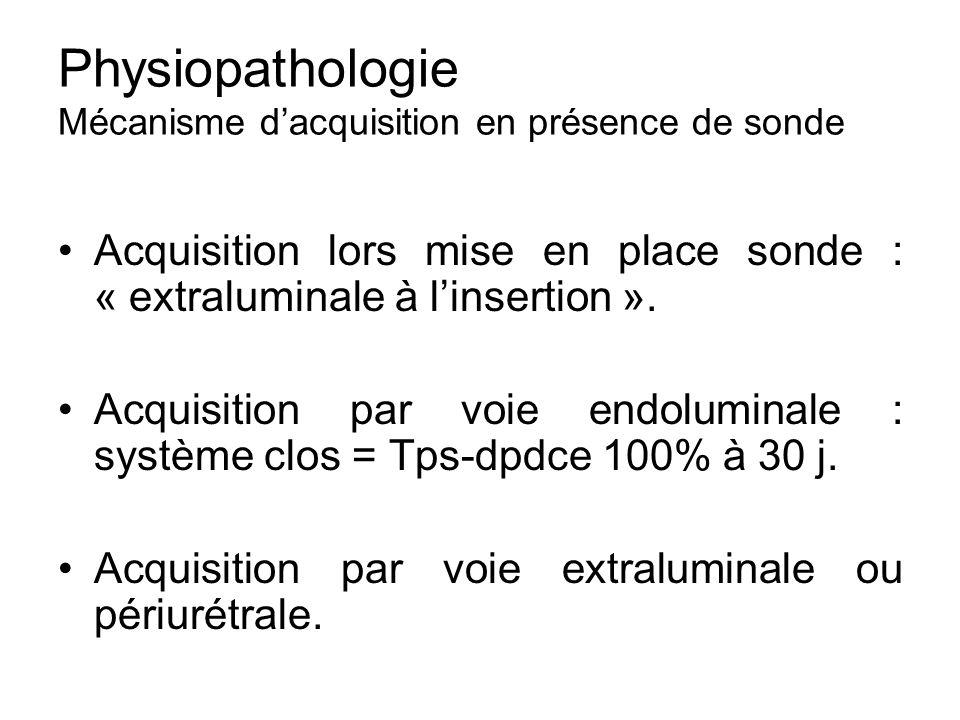 Physiopathologie Mécanisme d'acquisition en présence de sonde