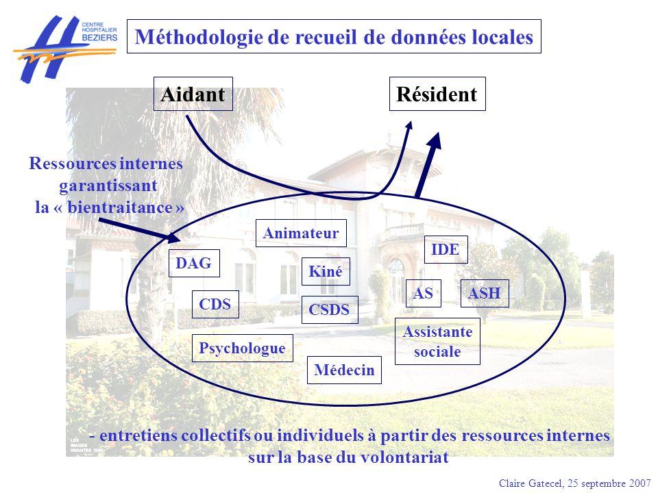 Méthodologie de recueil de données locales sur la base du volontariat