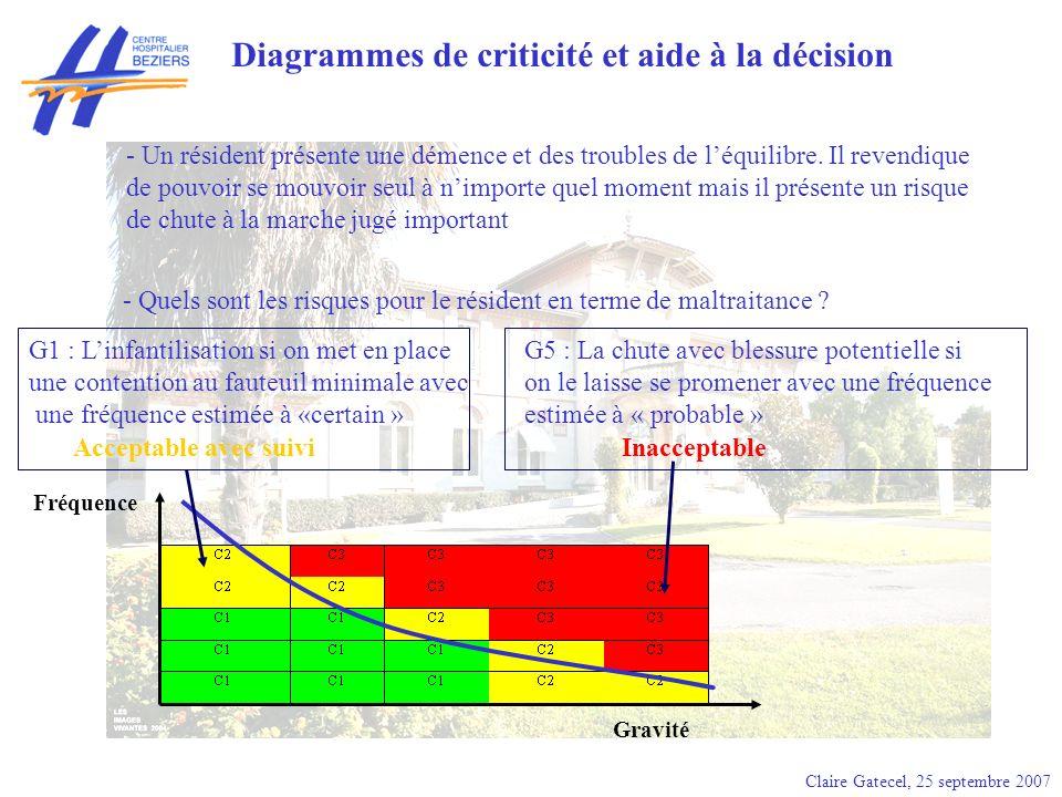 Diagrammes de criticité et aide à la décision