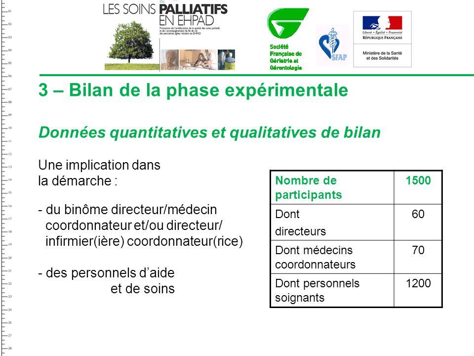 3 – Bilan de la phase expérimentale
