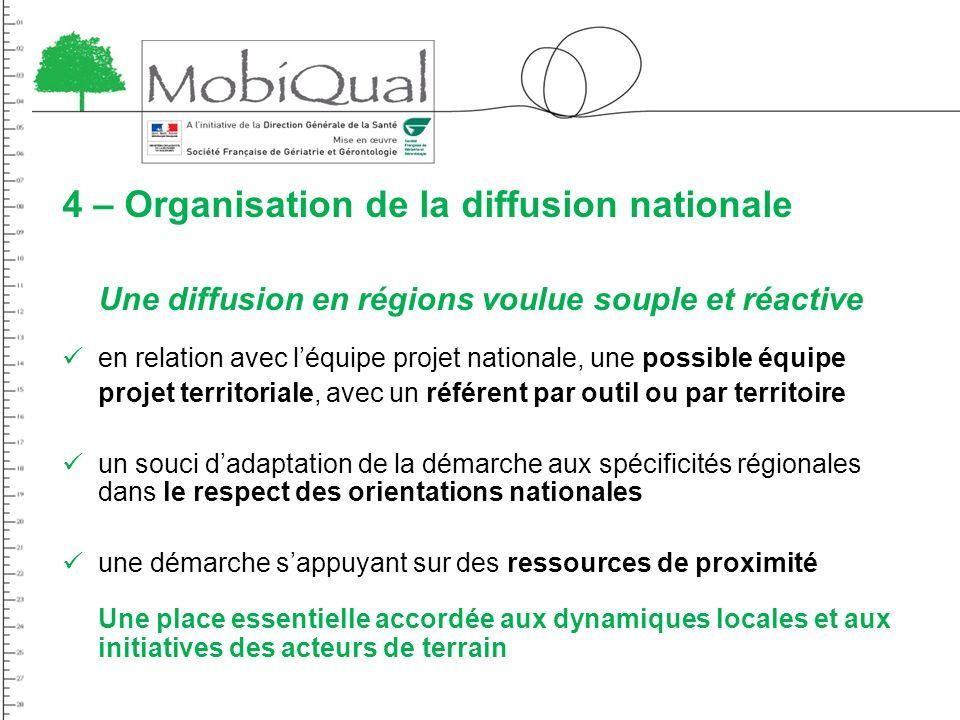 4 – Organisation de la diffusion nationale