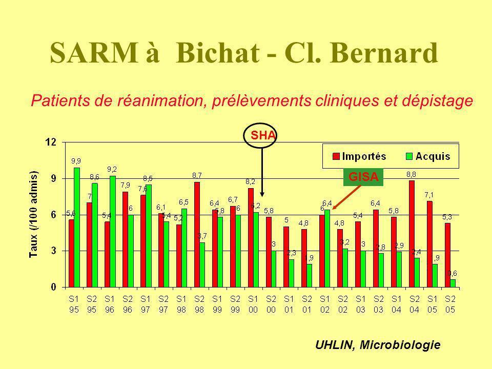 SARM à Bichat - Cl. Bernard
