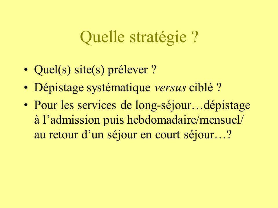Quelle stratégie Quel(s) site(s) prélever