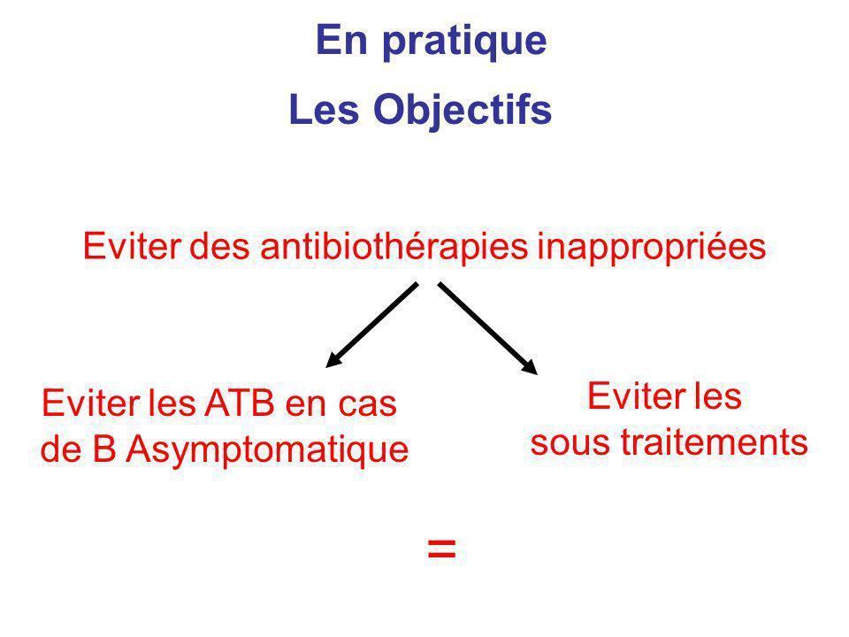 Eviter des antibiothérapies inappropriées