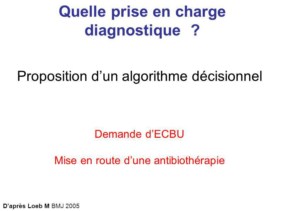 Quelle prise en charge diagnostique