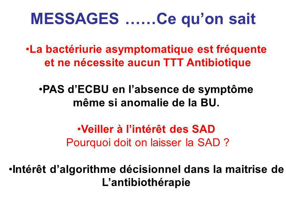 MESSAGES ……Ce qu'on sait