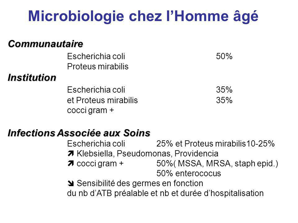 Microbiologie chez l'Homme âgé