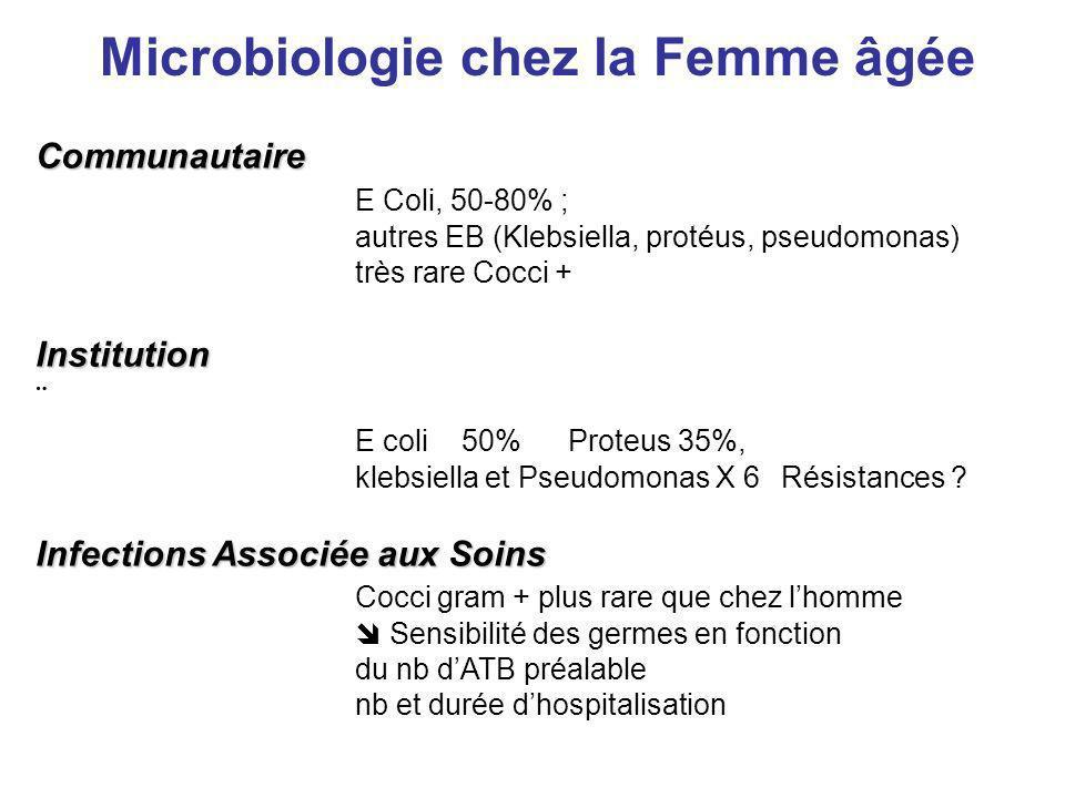 Microbiologie chez la Femme âgée