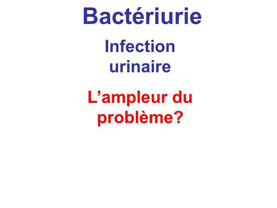 Bactériurie Infection urinaire L'ampleur du problème