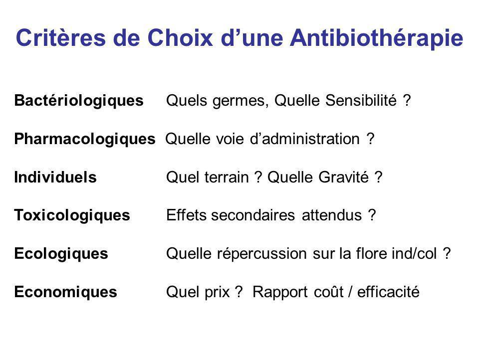 Critères de Choix d'une Antibiothérapie