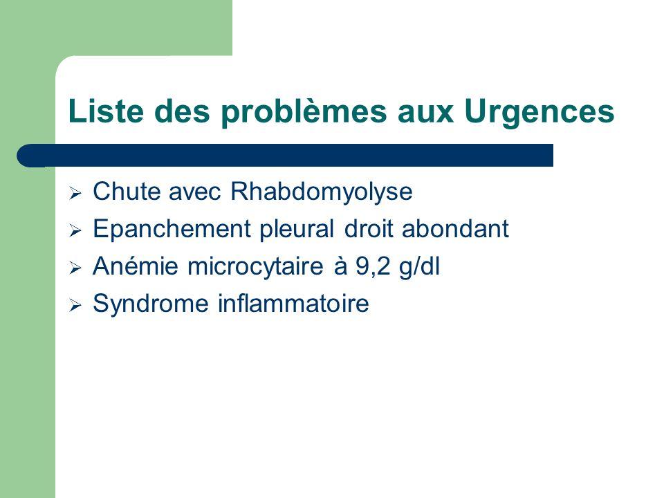 Liste des problèmes aux Urgences