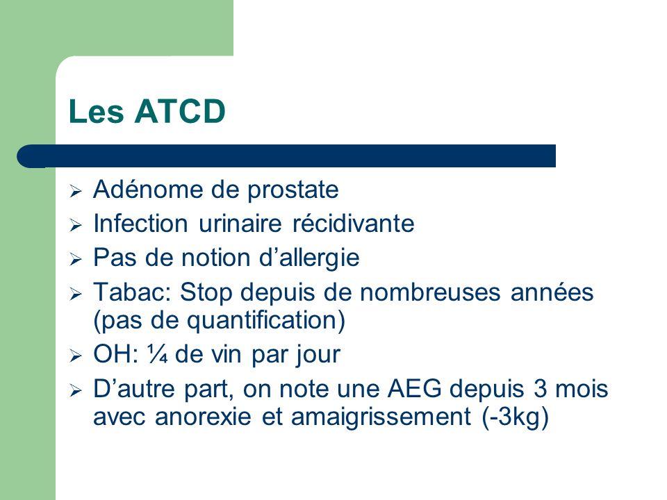 Les ATCD Adénome de prostate Infection urinaire récidivante